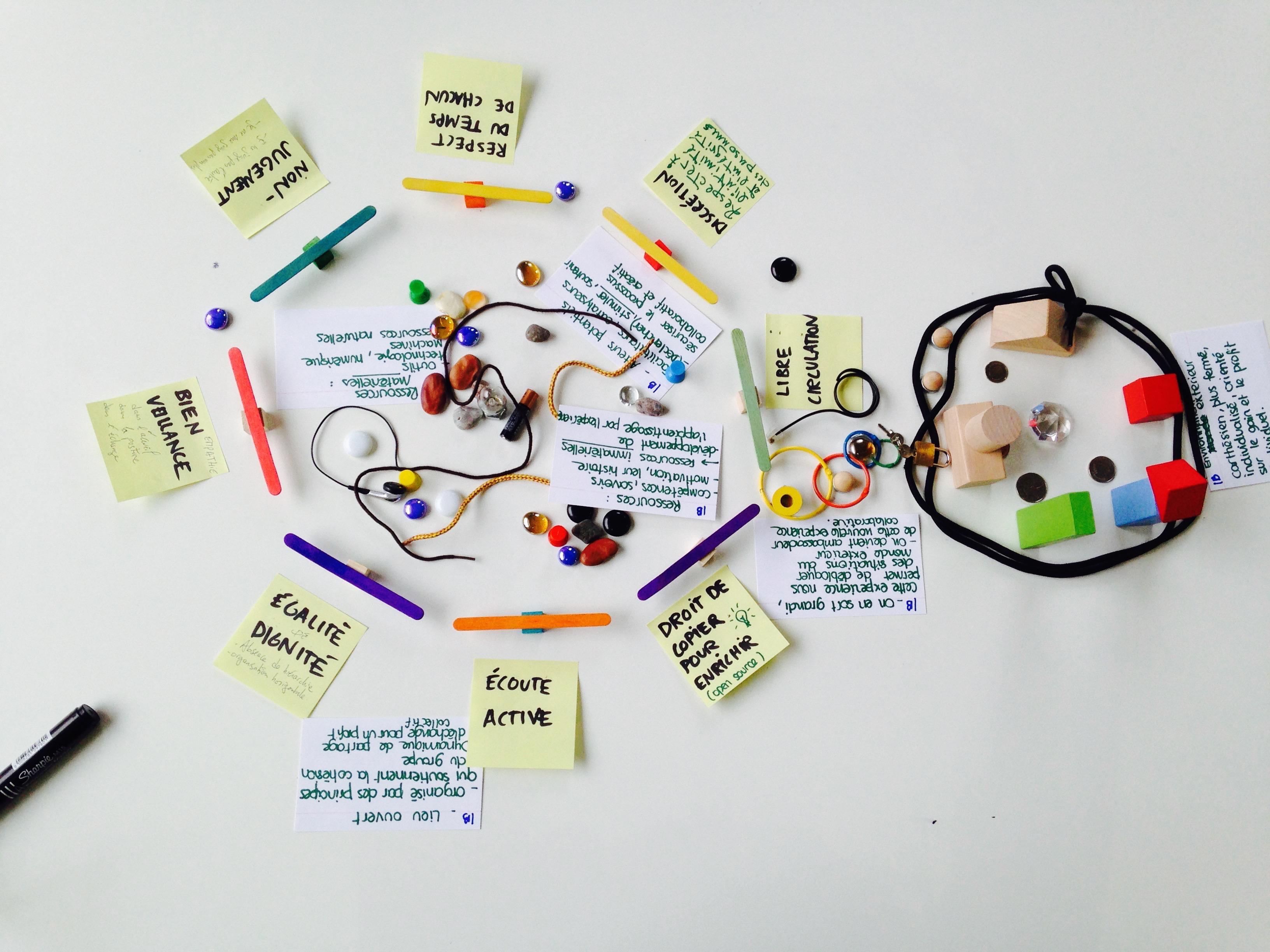 Le Design Thinking en bibliothèque et en français, un ...